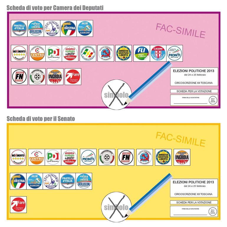 Elezioni politiche come si vota grosseto notizie for Sistema elettorale camera dei deputati